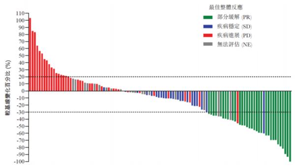 胃癌适应症率先突破,国产ADC从幕后走向台前
