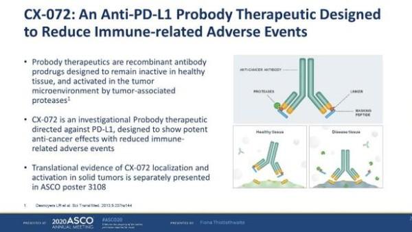 "ASCO首日: ""无副作用""的PD-L1抗体来了; 多项联合疗法刷新癌症最长生存期"